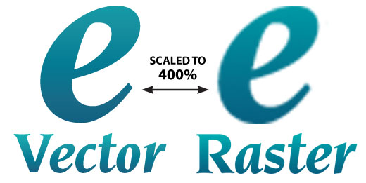 Vecotr vs Raster scaled to 400%